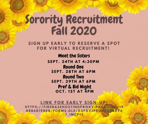 Sorority Recruitment Schedule